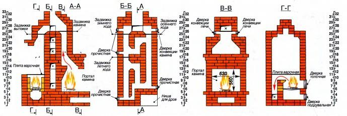 Схема постройки камина