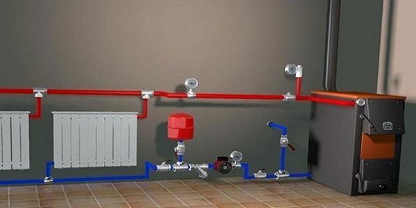 Схема разводки отопления от котла. Принцип работы
