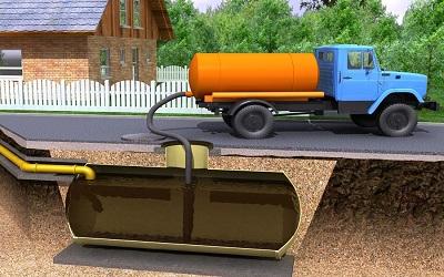 Как очистить туалет на даче:вызываем ассенизатора