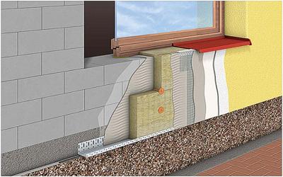 Облицовка стен из газобетона без помощи профессионалов