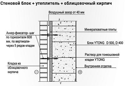 oblicovka4