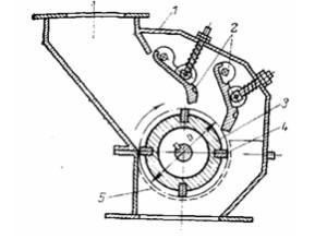 rotornaya-drobilka[1]
